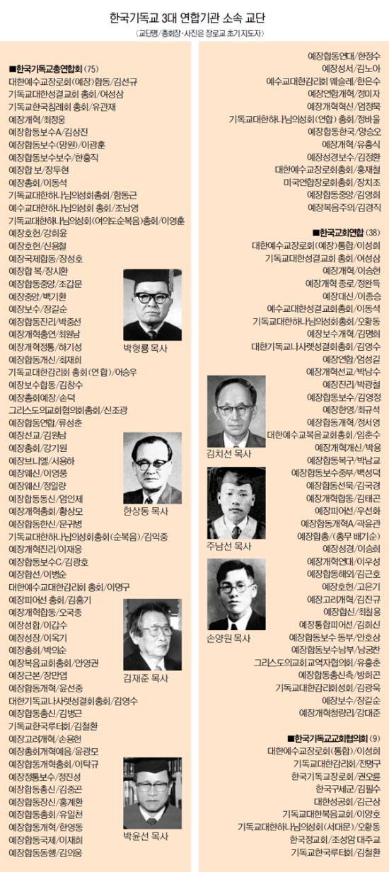 한국기독교부흥인가2.jpg