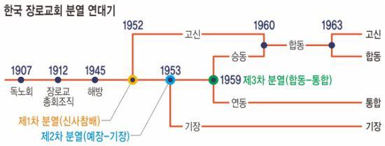 한국기독교부흥인가3.jpg