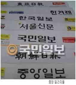 한국일간지종교현황분석.jpg