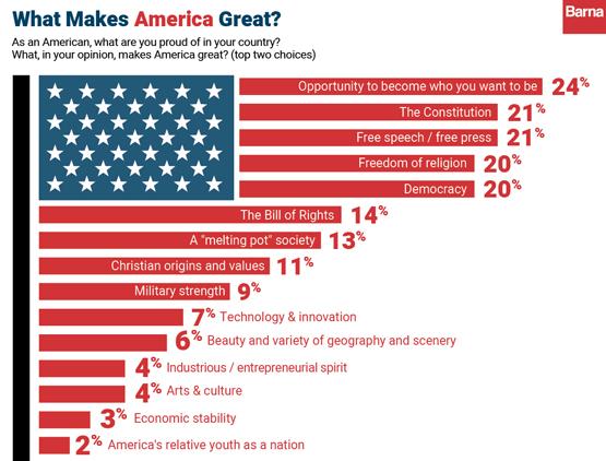 위대한미국을만드는.jpg