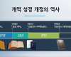 국내 성경, 37년만에 개정.. 대한성서공회, 2035년 목표
